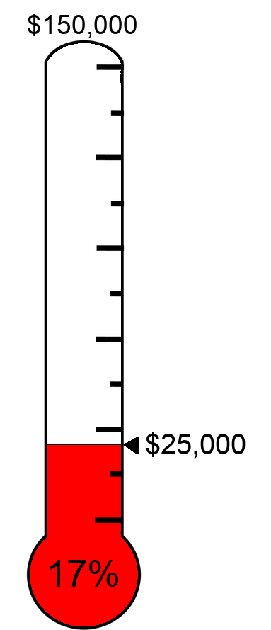 #FF0000 Raised $25,000 towards the $150,000 target.